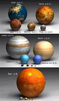 planets scaled down